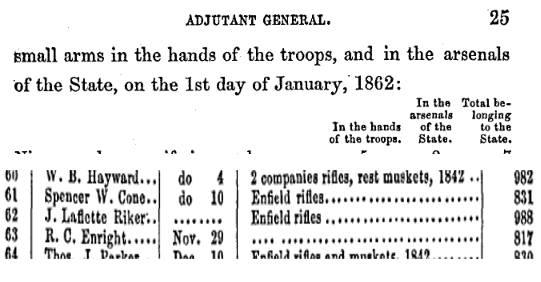 ny adj gen report small arms 62d ny 1862